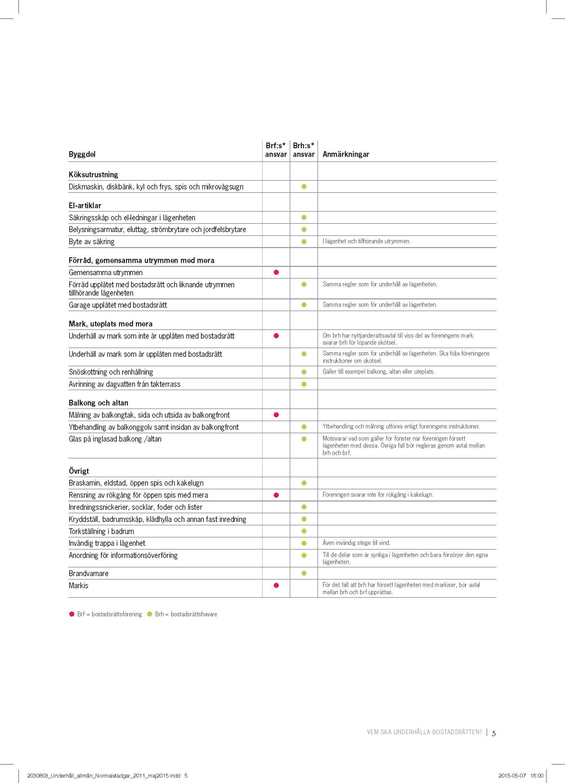 Underhållsbroschyr 2011 års stadgar_Page_5